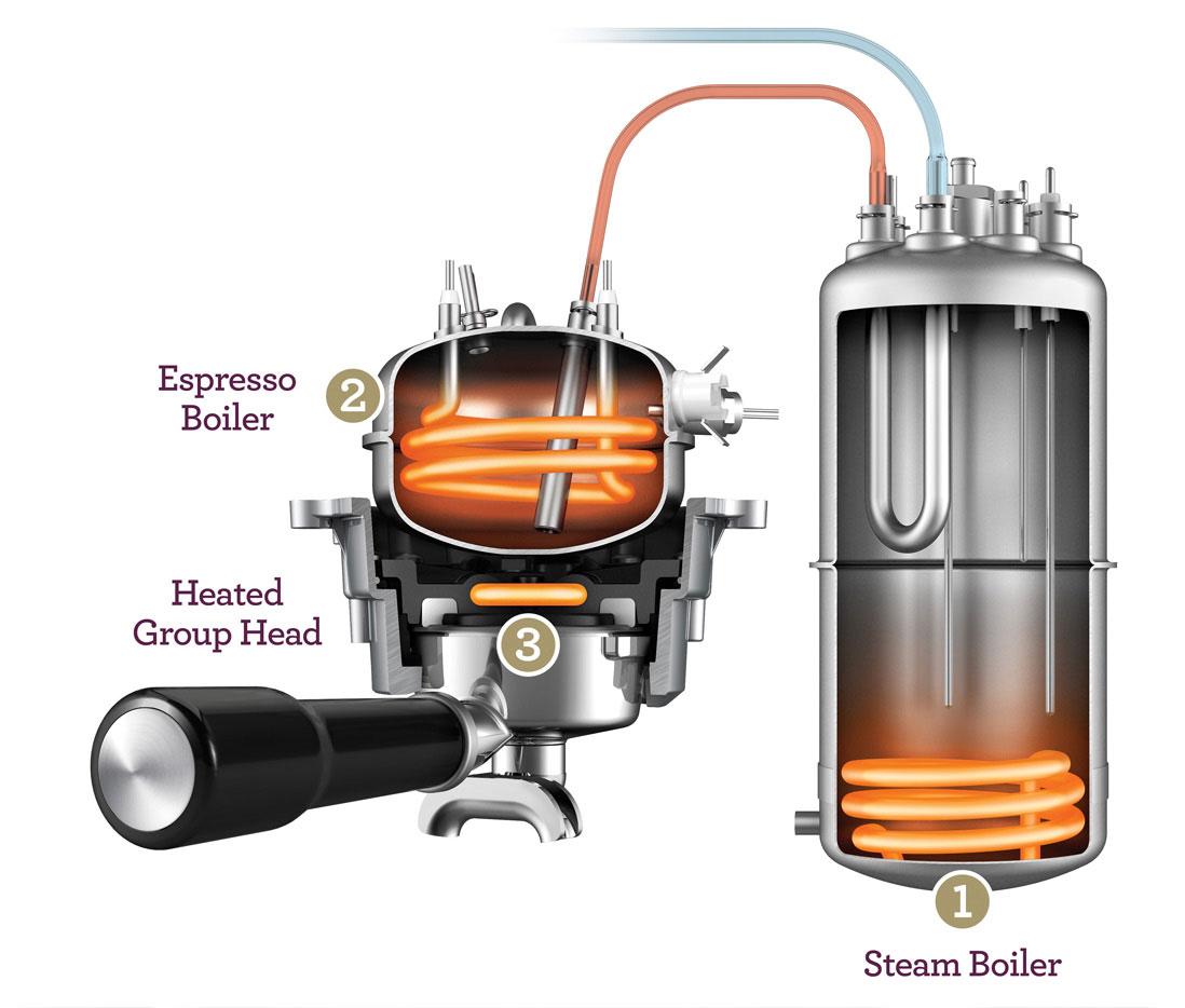 breville dual boiler espresso machine best price
