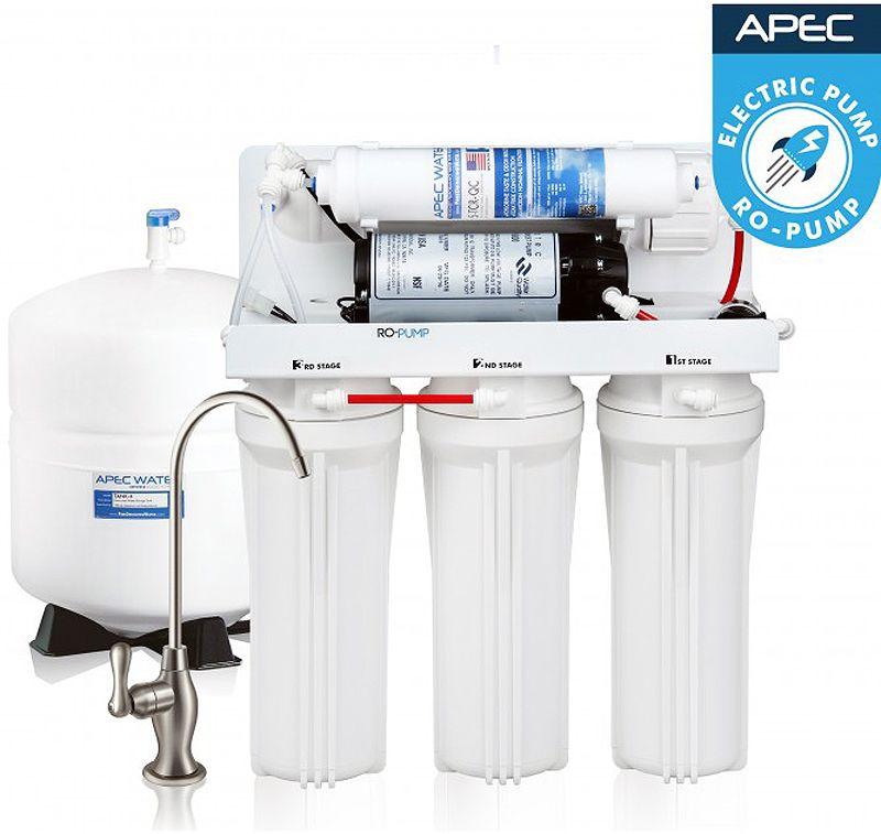 reverse osmosis low water pressure