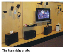 The bose niche at Abt