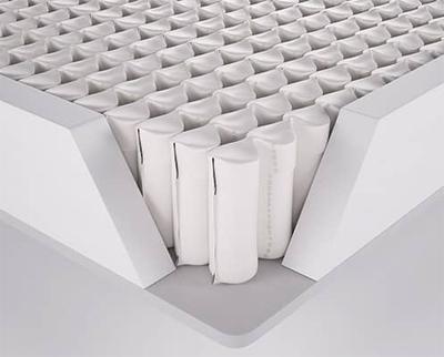 Foam-Encased Edge-Support System