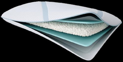 Tempur Pedic Mattresses Beds Pillows Amp More Abt