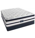Mattress Sizing & Buying Guide