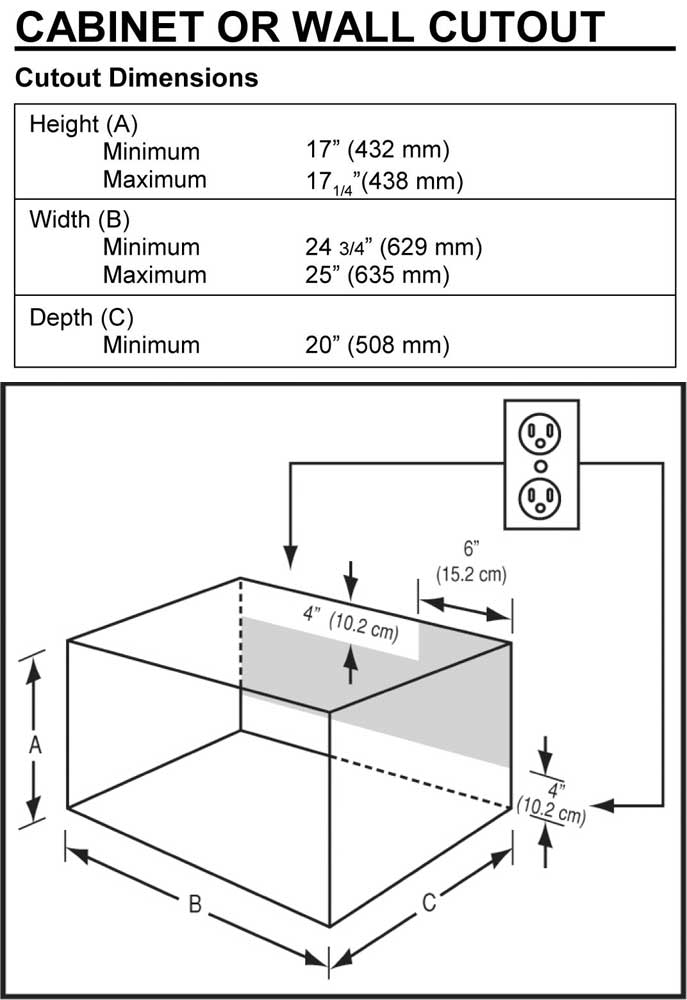 FFMOTK30 - Cutout Dimensions