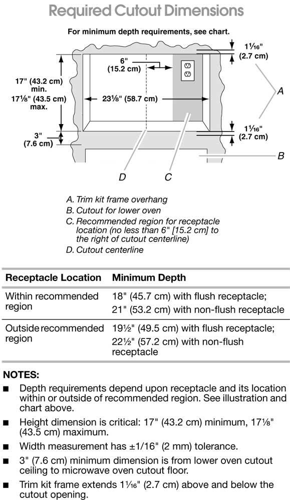 MK2167 - Cutout Dimensions