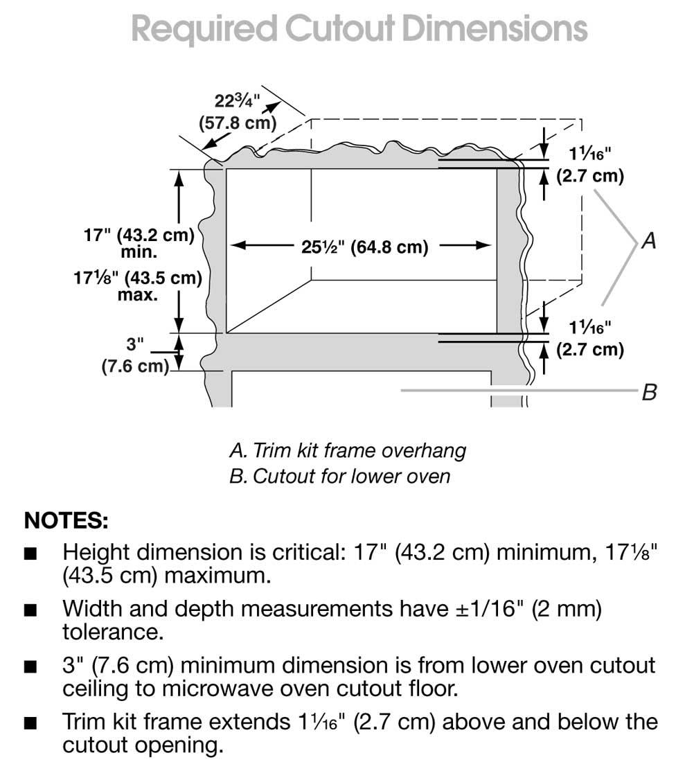 MK2220 - Cutout Dimensions
