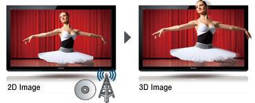 2D-3D Conversion