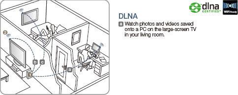 DLNA / Wi-Fi Ready