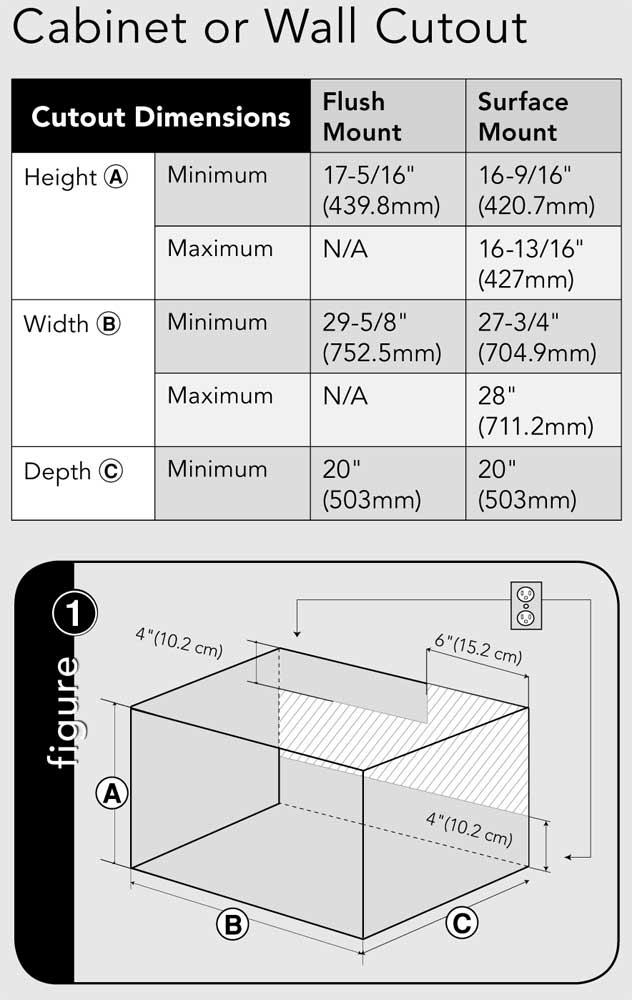 RVMTK330 - Cutout Dimensions