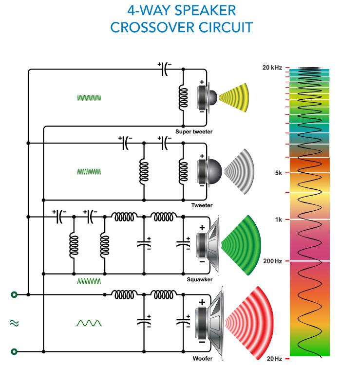 Diagram of 4-Way Speaker Crossover Circuit