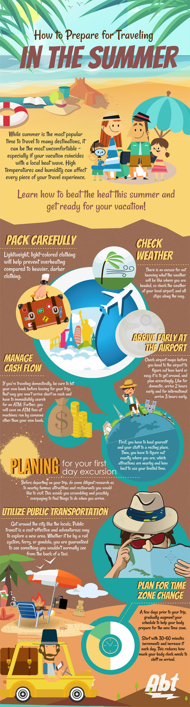 Abt's How To Prepare For Traveling In The Summer Infographic