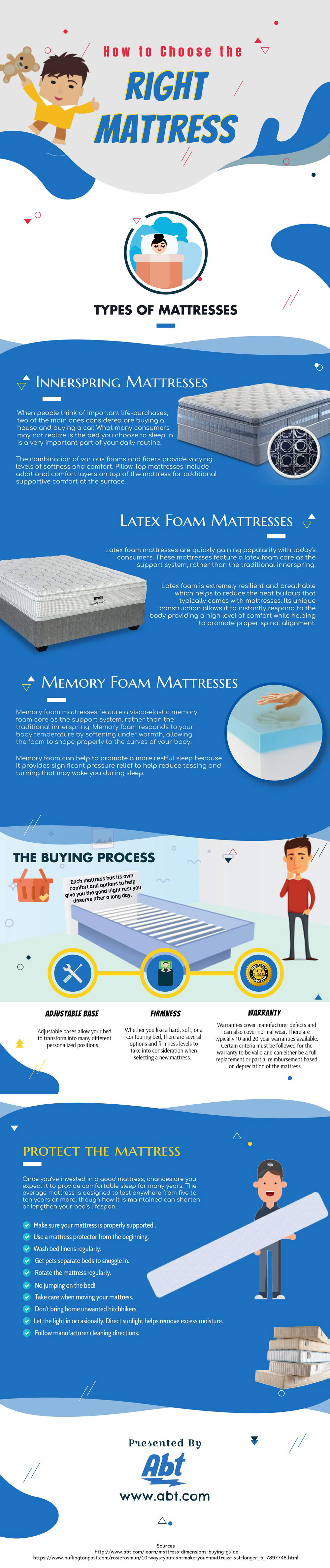 a spring pick mattress best extras choose foam care guide how open mattresses to latex garden size types memory buying the independent indybest firmness pocket house